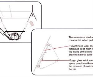 Figure 2: microwave windows must be installed in a way that does not restrict the material flow.