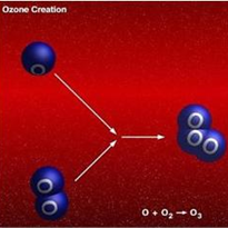 Advantages of ozone compared with disinfectant and oxidants