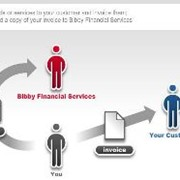 Debtor Finance | Invoice Discounting | SME & Cashflow Finance