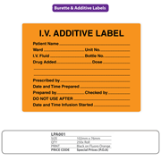 Burette and Additive Labels