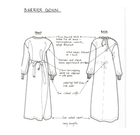 Hospital Gowns | Barrier Gown
