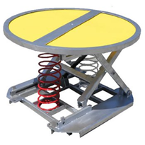 Pallet Positioners & Pallet Levellers