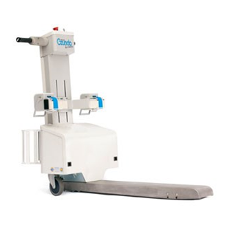 Hospital Equipment & Supplies