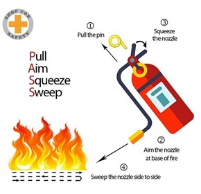 How to Use a Fire Extinguisher Infographic