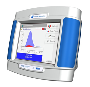 Hemodialysis Monitor | Transonic HD03
