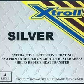 Silver reflective treatment & rust prevention paint