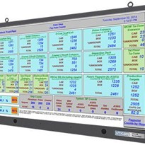 Large LCD Industrial Productivity Display