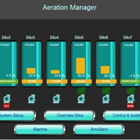 Aeration Manager Software