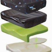 Matrx Kidabra Paediatric Seating System | Pressure Relief Cushion
