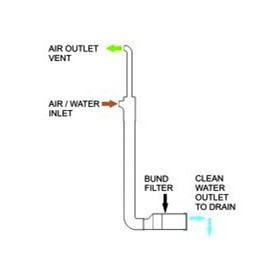 Filter Unit to Remove Oil from Air System Blowdown