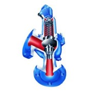 Safety Relief Valves | ARI