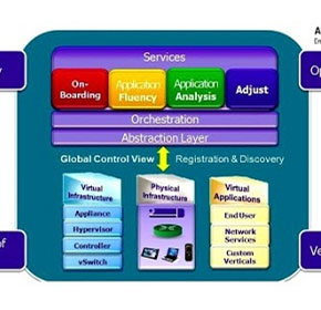 Alcatel-Lucent Takes SDN to the Enterprise