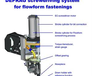Flow Form Screwdriving Unit