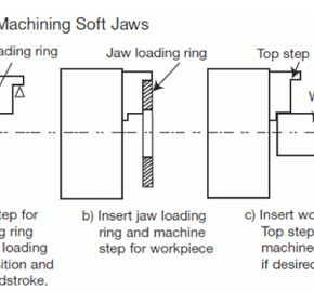 Machining your soft jaws