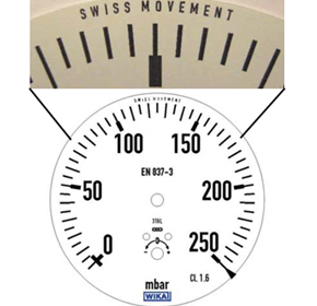 """Swiss Movement"" precision in WIKA mechanical pressure gauges"