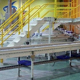 Zero Pressure Accumulation Conveyors