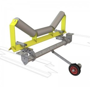 Conveyor Belt Weighers