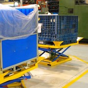 Stillage Palevators | Optimum Handling Solutions