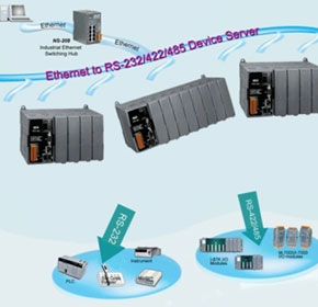 Programmable Device Server with I/O Expansion Slot -- PDS-8x2