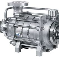 High Pressure Desalination Pump - HGM-RO Series