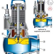 Submersible Motor Pumps - Amarex N