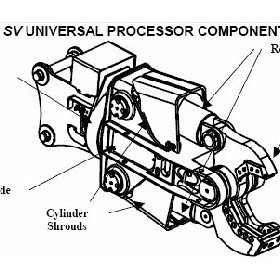 LaBounty Universal Processors - UP SV Series