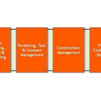 Construction Management | Software for Developers
