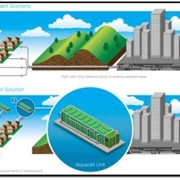 Residential Developments Wastewater Treatment