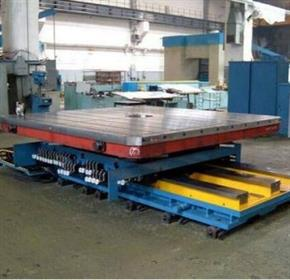 CNC Rotary Tables - WMW Europe