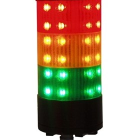 LED Indicator | GEMINI G1 Series