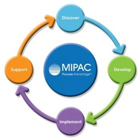 MIPAC Process Advantage