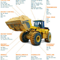 Caterpillar Wheel Loader Parts