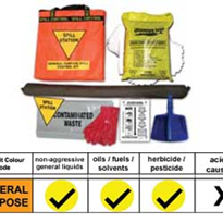 General Purpose Spill Kit - 32L Absorbent Capacity