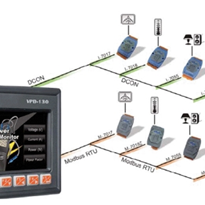 "3.5"" Touch HMI Device 