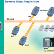 Remote I/O Module Introduction | ICP DAS