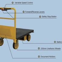 Used Rapid-Move Electric Platform Trolley