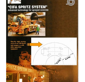 Shotcrete Equipment | Spritz CSS3