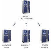 Blood Bank Storage System | Hemosafe