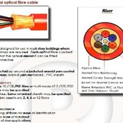 Fibre Optic Patch Lead - Fibre Optic Cables