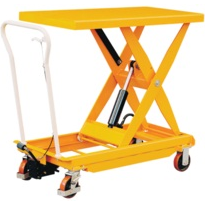 Manual Lift Table Range