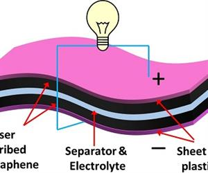 The UCLA-developed supercapacitor using graphene electrodes is small, flexible and boasts high energy density.