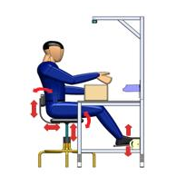 Ergonomic workstations - designing the best system for your needs
