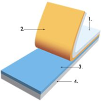 Self-adhesive Laminate | Backing Material