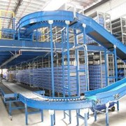 Conveyor System Supplier, Designer & Manufacturer