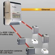 Camera Based Inspection Systems
