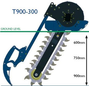 Trencher | T900-300