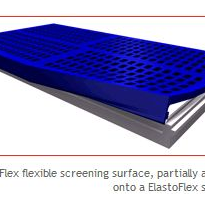 Flexible Interlocking Screen Decking System | ElastoFlex