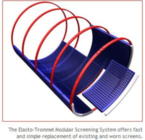 Interlocking Modular Screen System | Elasto-Trommel