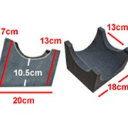 Head Holder & Foam Wedges | Posture Support