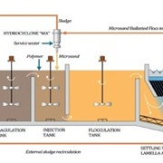 Veolia | Water Treatment | ACTIFLO HCS
